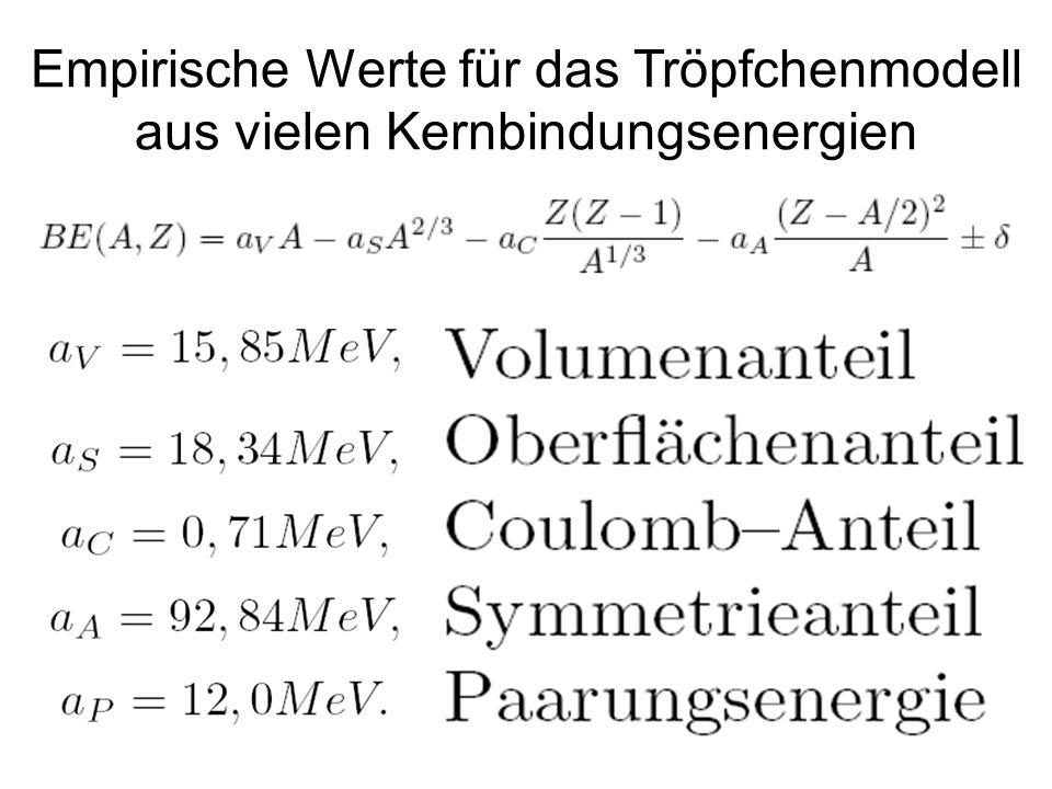 Empirische Werte für das Tröpfchenmodell aus vielen Kernbindungsenergien