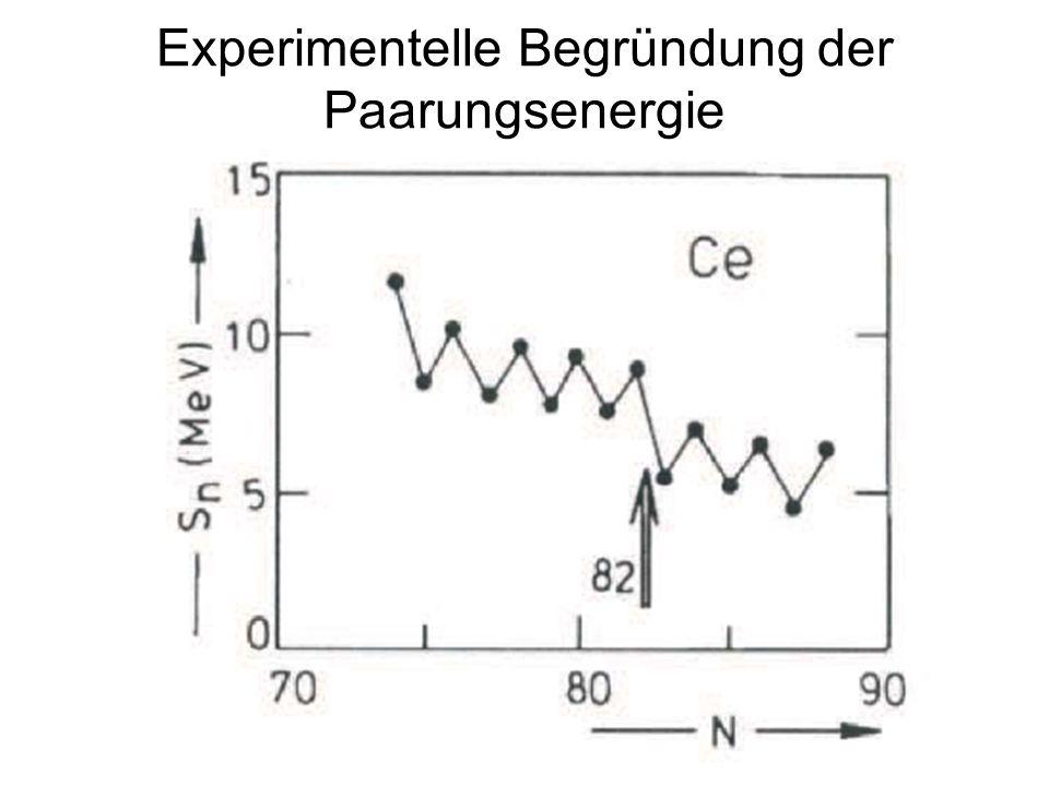 Experimentelle Begründung der Paarungsenergie