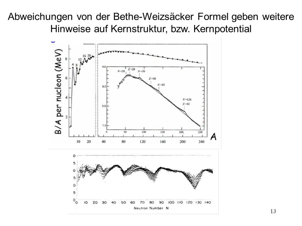 Abweichungen von der Bethe-Weizsäcker Formel geben weitere Hinweise auf Kernstruktur, bzw.