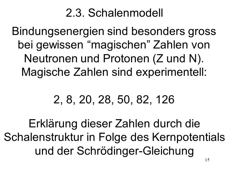 2.3. Schalenmodell
