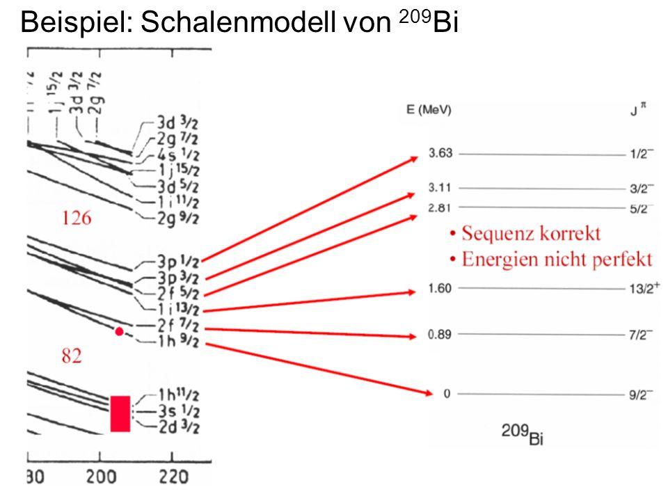 Beispiel: Schalenmodell von 209Bi