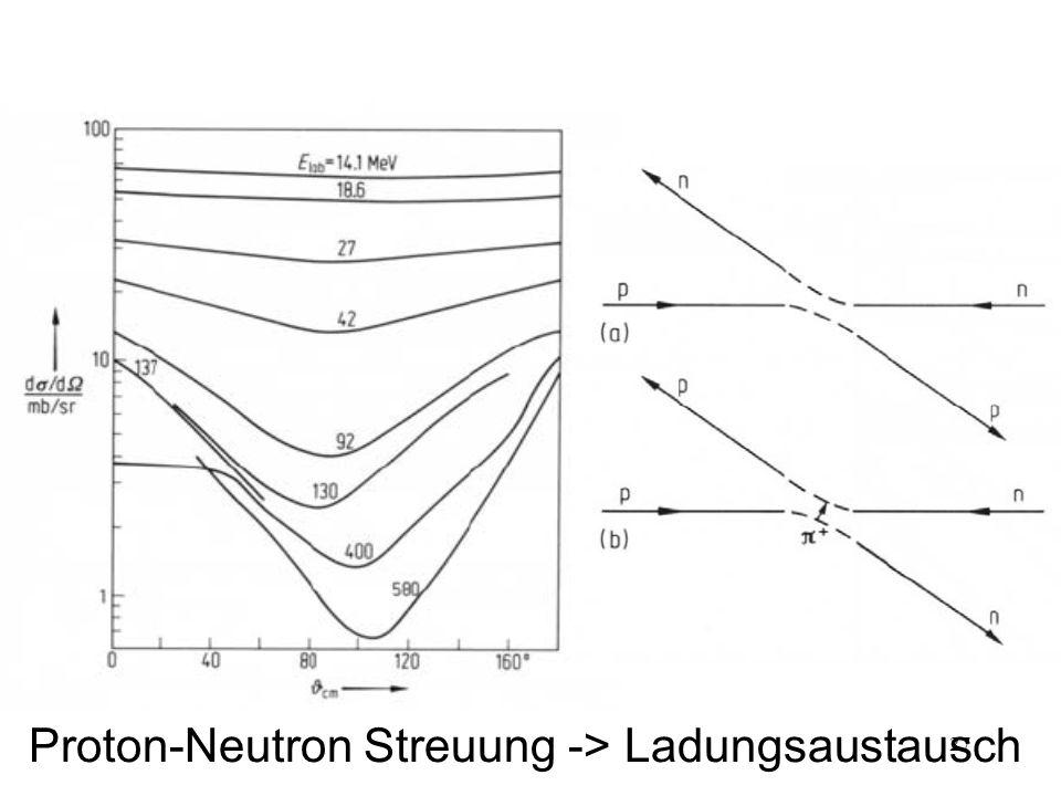 Proton-Neutron Streuung -> Ladungsaustausch