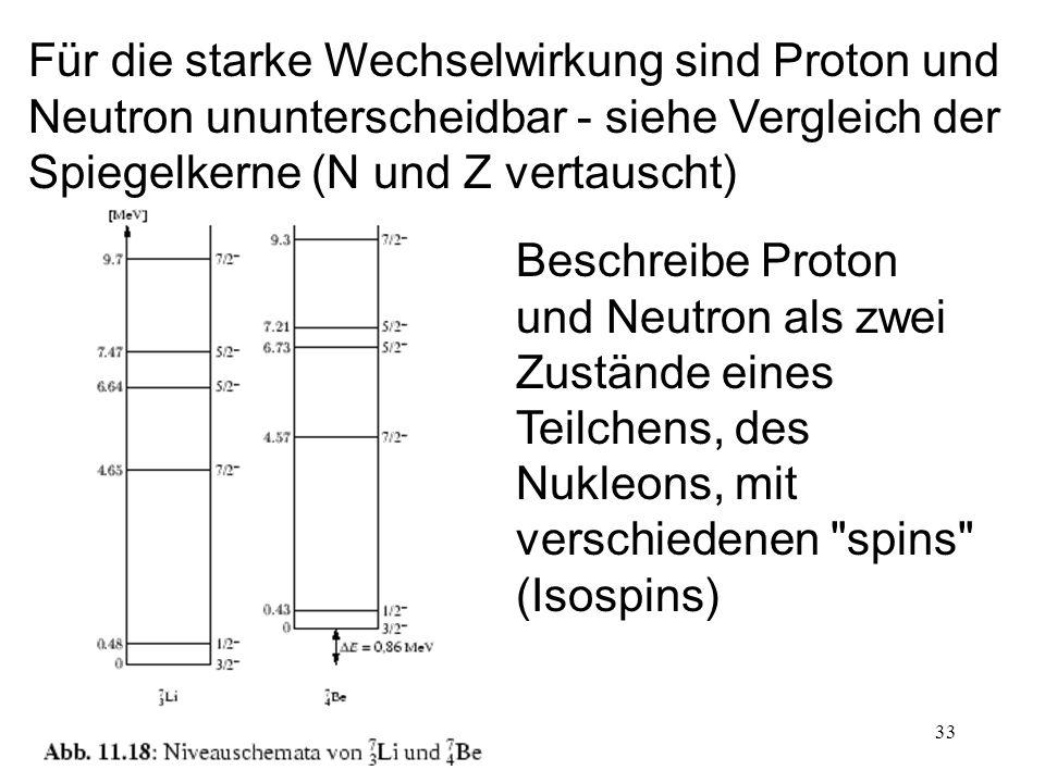 Für die starke Wechselwirkung sind Proton und Neutron ununterscheidbar - siehe Vergleich der Spiegelkerne (N und Z vertauscht)