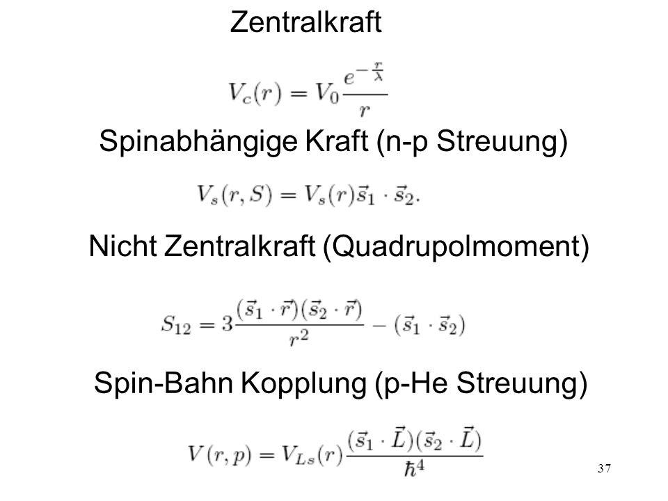 Zentralkraft Spinabhängige Kraft (n-p Streuung) Nicht Zentralkraft (Quadrupolmoment) Spin-Bahn Kopplung (p-He Streuung)