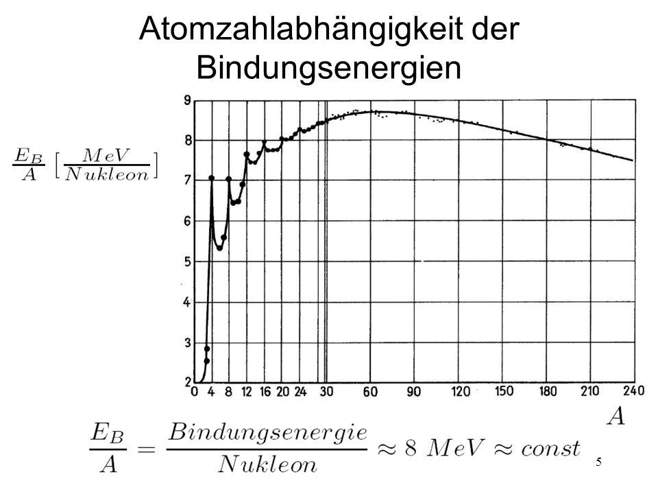 Atomzahlabhängigkeit der Bindungsenergien
