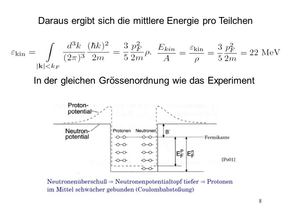 Daraus ergibt sich die mittlere Energie pro Teilchen
