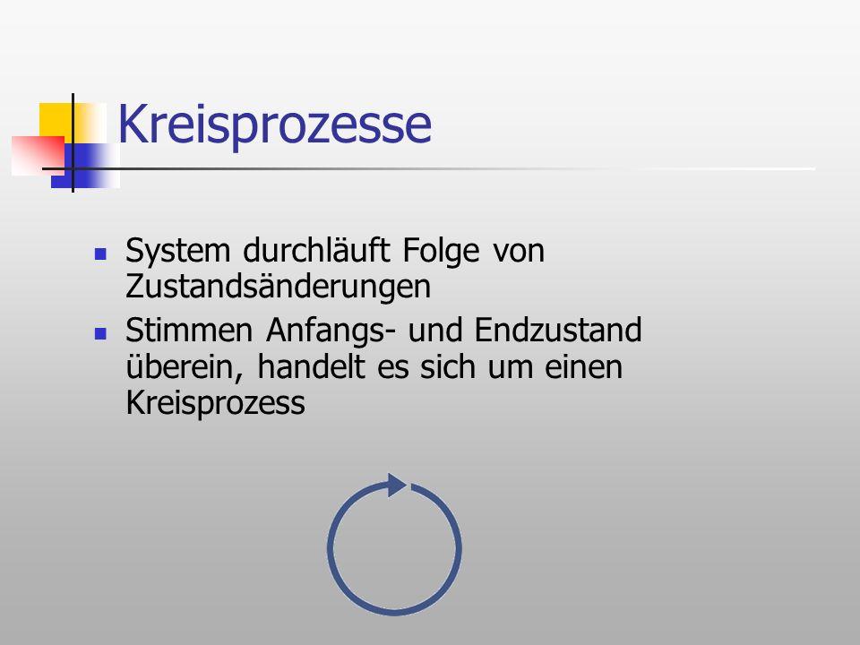 Kreisprozesse System durchläuft Folge von Zustandsänderungen