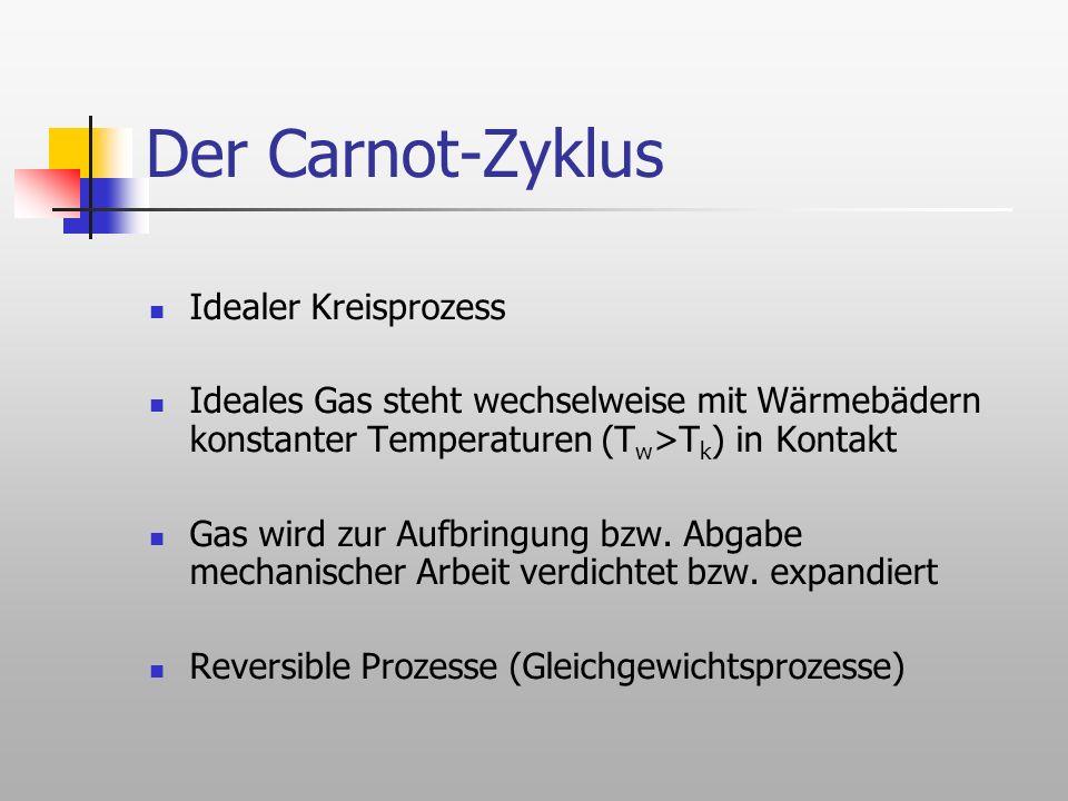 Der Carnot-Zyklus Idealer Kreisprozess