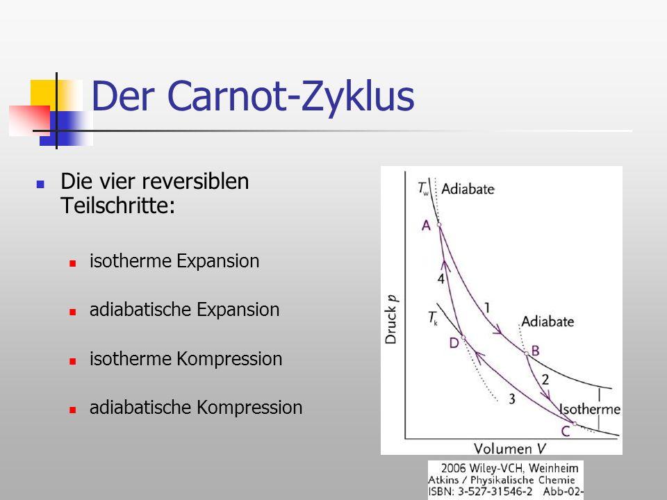 Der Carnot-Zyklus Die vier reversiblen Teilschritte: