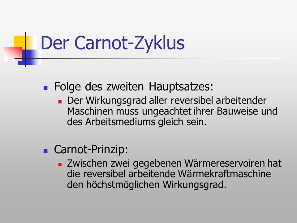 Der Carnot-Zyklus Folge des zweiten Hauptsatzes: Carnot-Prinzip: