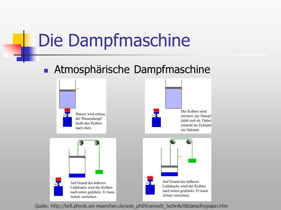 Die Dampfmaschine Atmosphärische Dampfmaschine