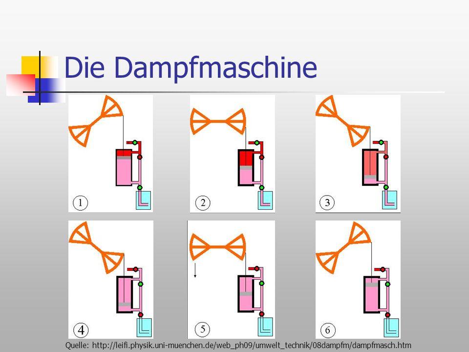 Die Dampfmaschine Quelle: http://leifi.physik.uni-muenchen.de/web_ph09/umwelt_technik/08dampfm/dampfmasch.htm.