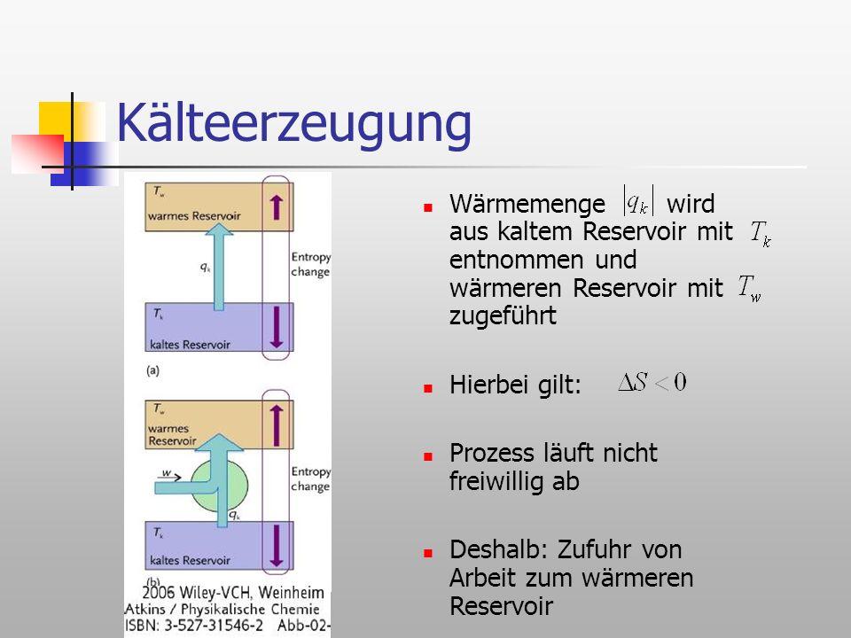 Kälteerzeugung Wärmemenge wird aus kaltem Reservoir mit entnommen und wärmeren Reservoir mit zugeführt.