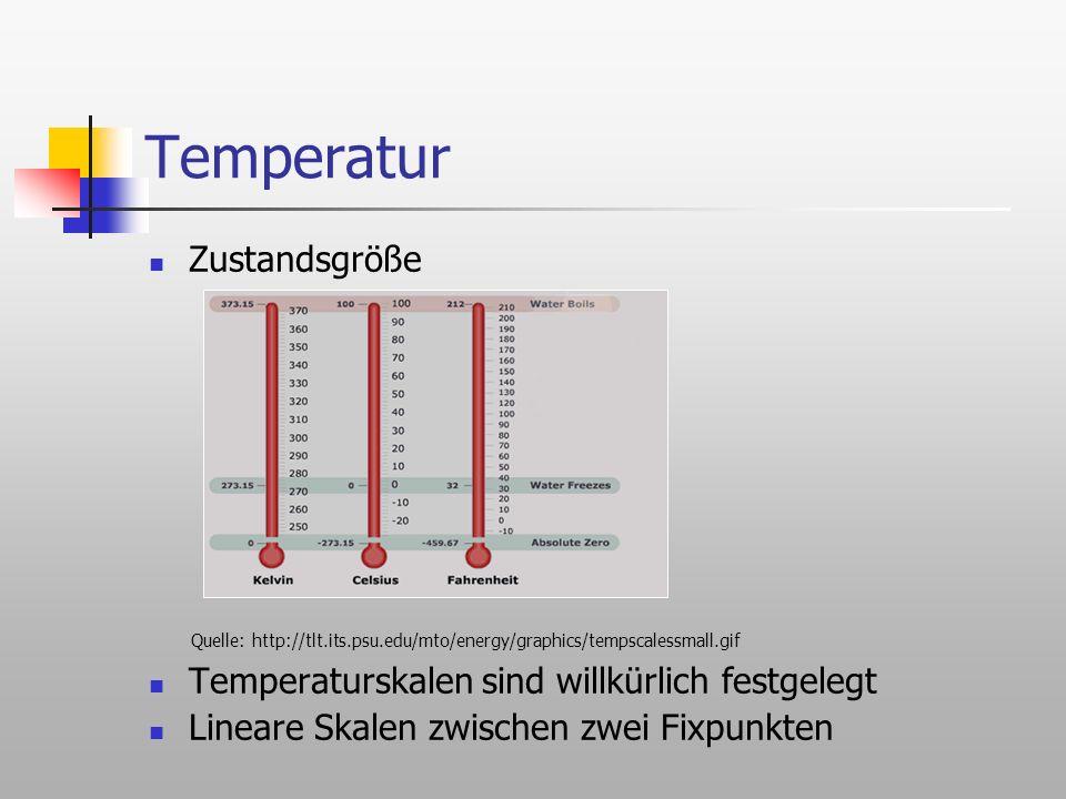 Temperatur Zustandsgröße Temperaturskalen sind willkürlich festgelegt