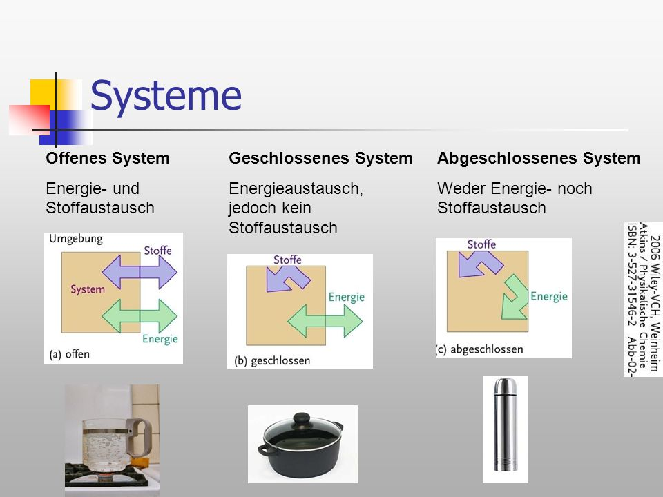 Systeme Offenes System Energie- und Stoffaustausch