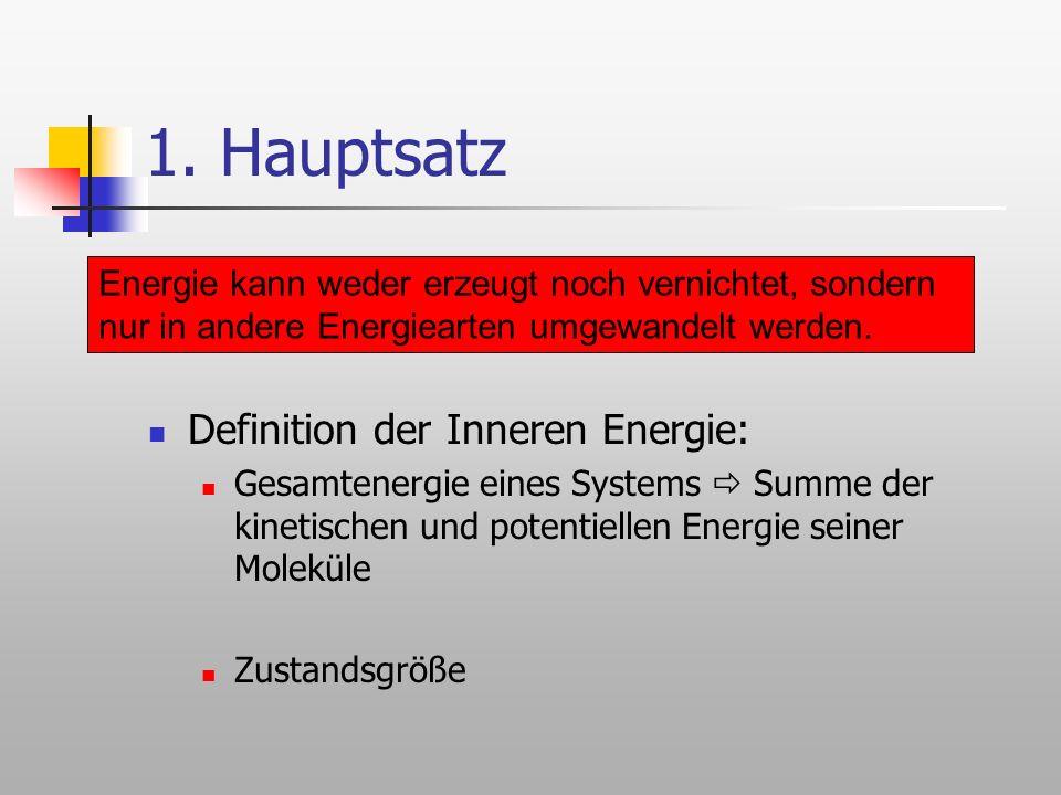 1. Hauptsatz Definition der Inneren Energie: