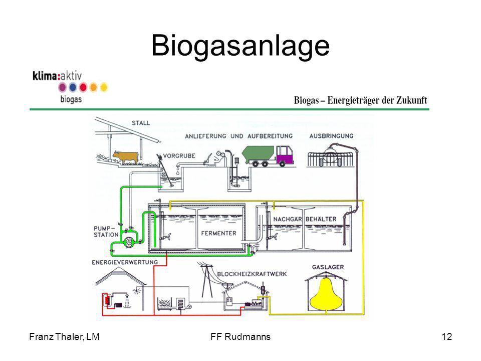 Biogasanlage Franz Thaler, LM FF Rudmanns