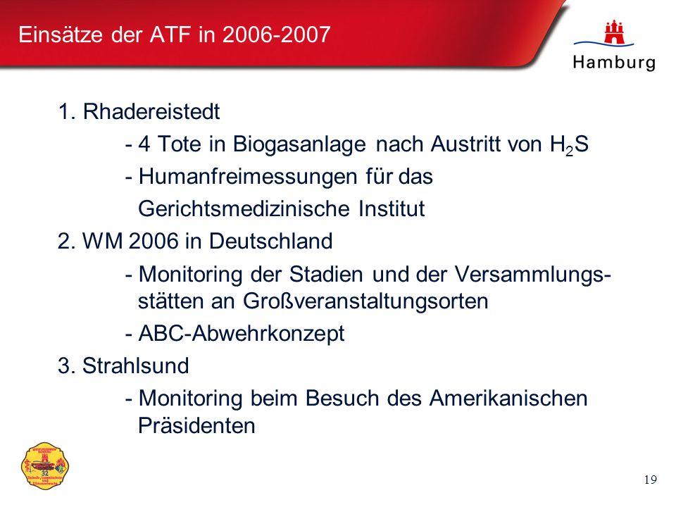 Einsätze der ATF in 2006-2007Rhadereistedt. - 4 Tote in Biogasanlage nach Austritt von H2S. - Humanfreimessungen für das.