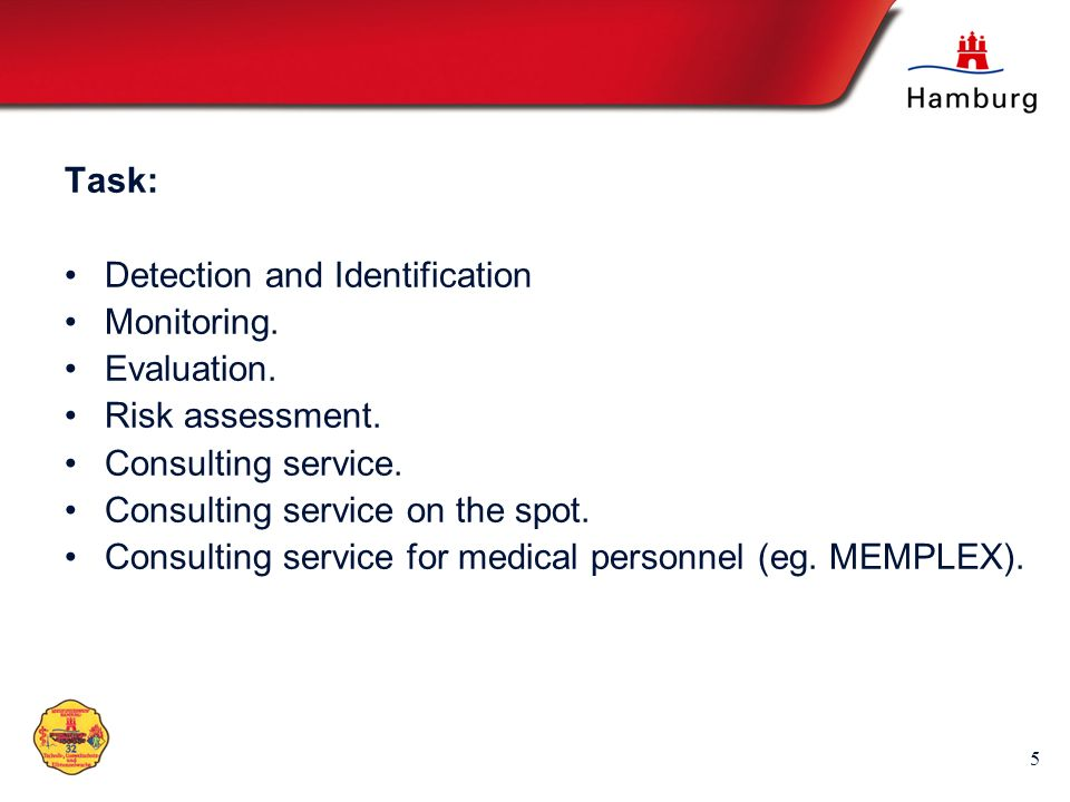 Task: Detection and Identification. Monitoring. Evaluation. Risk assessment. Consulting service.