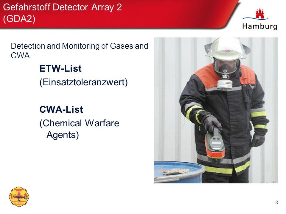 Gefahrstoff Detector Array 2 (GDA2)