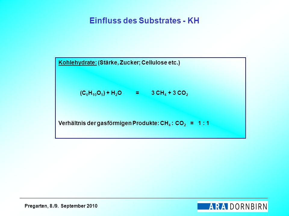 Einfluss des Substrates - KH