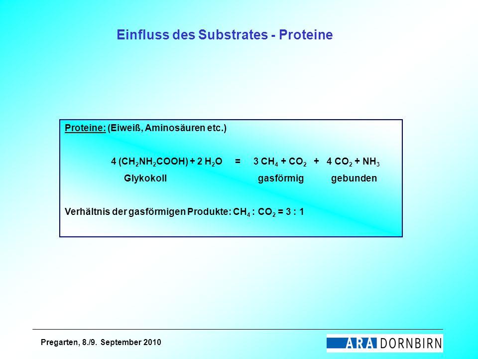 Einfluss des Substrates - Proteine