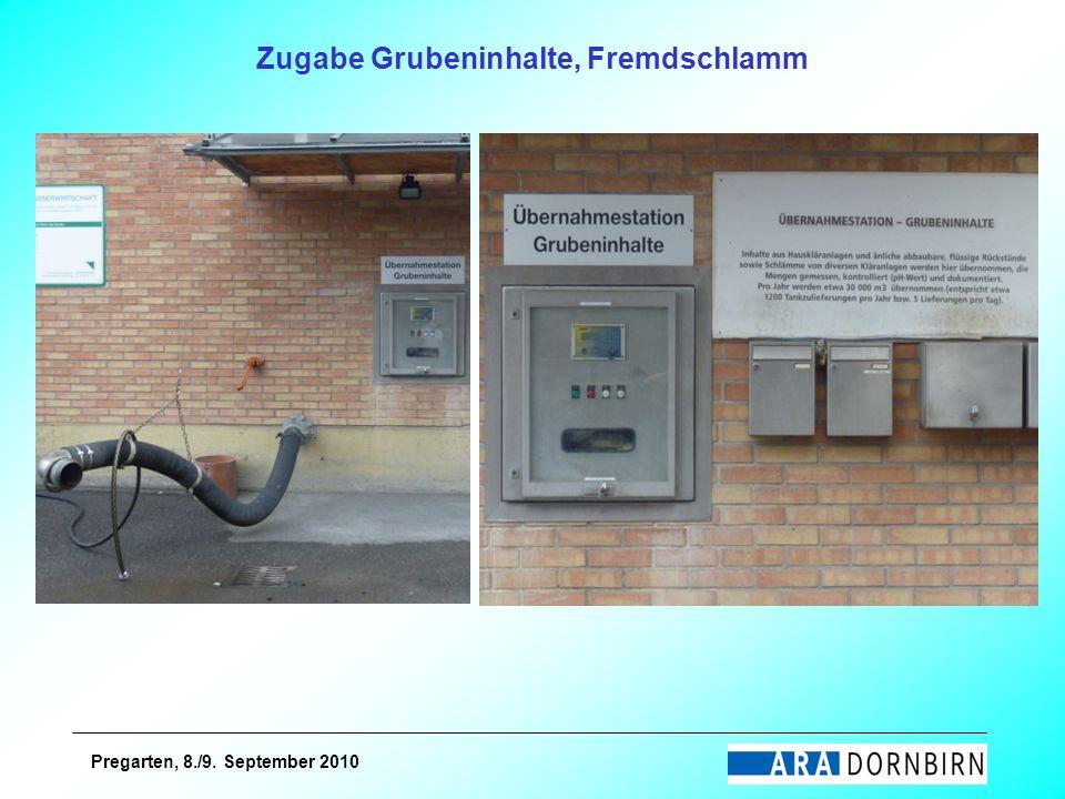 Zugabe Grubeninhalte, Fremdschlamm