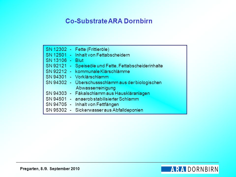 Co-Substrate ARA Dornbirn