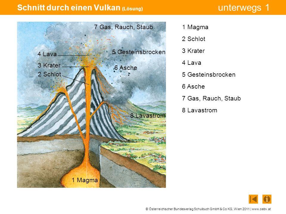 Schnitt durch einen Vulkan (Lösung)