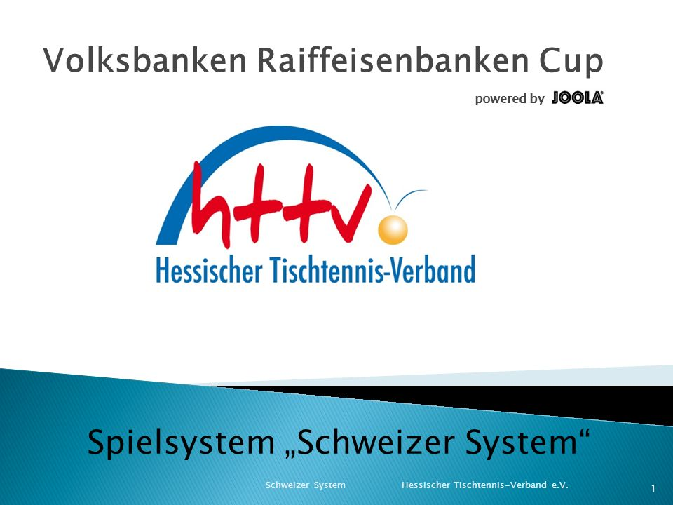 Volksbanken Raiffeisenbanken Cup powered by