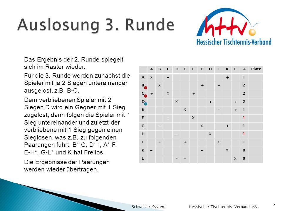 Auslosung 3. Runde Das Ergebnis der 2. Runde spiegelt sich im Raster wieder. A. B. C. D. E. F.