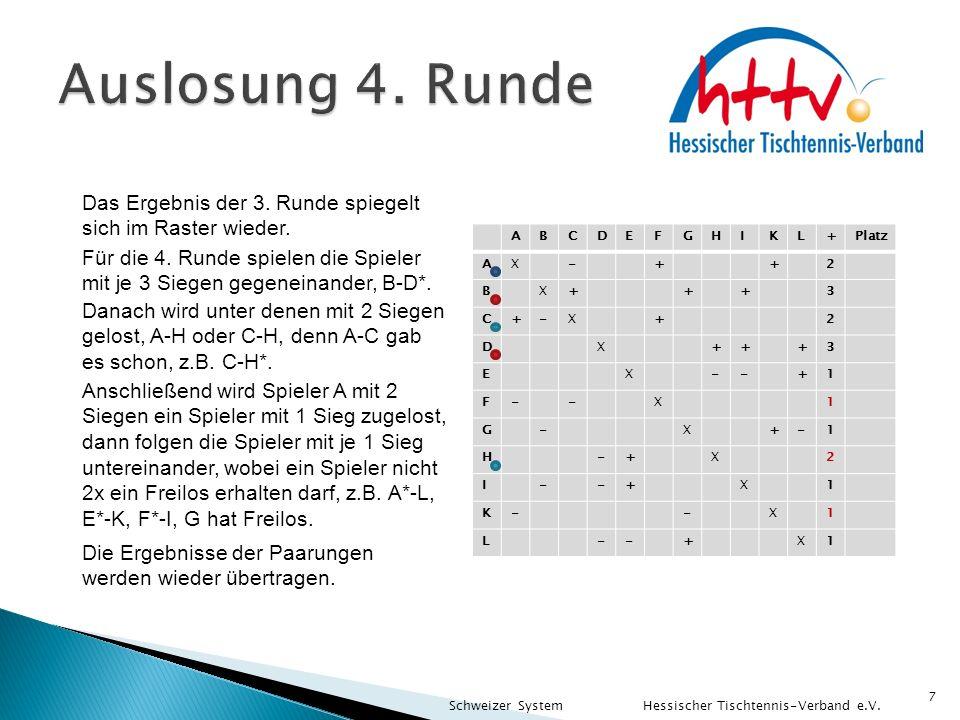 Auslosung 4. Runde Das Ergebnis der 3. Runde spiegelt sich im Raster wieder. A. B. C. D. E. F.