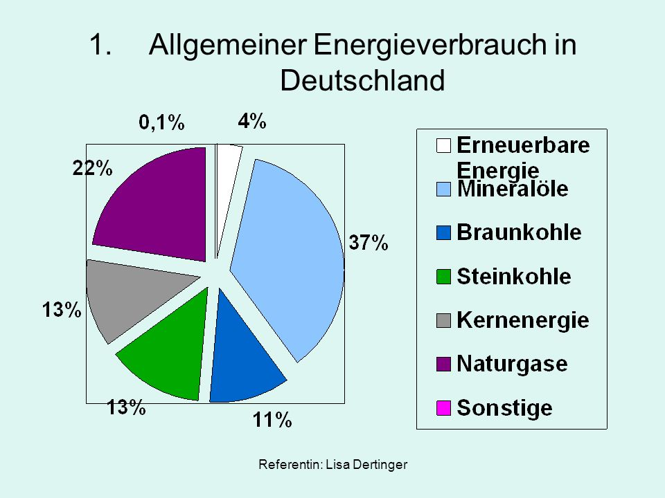Allgemeiner Energieverbrauch in Deutschland