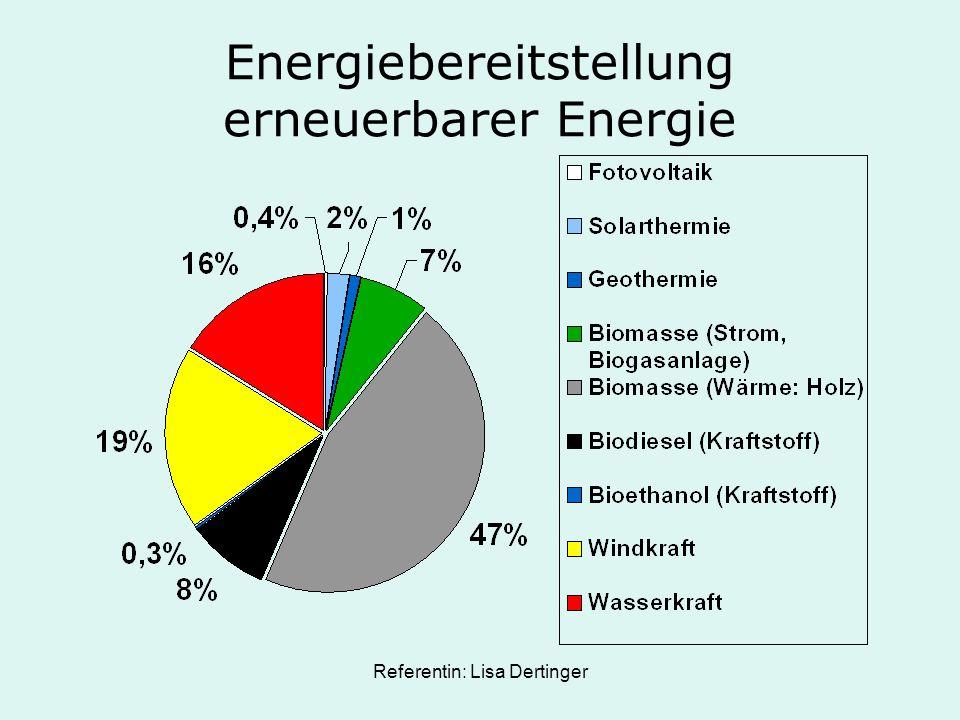Energiebereitstellung erneuerbarer Energie