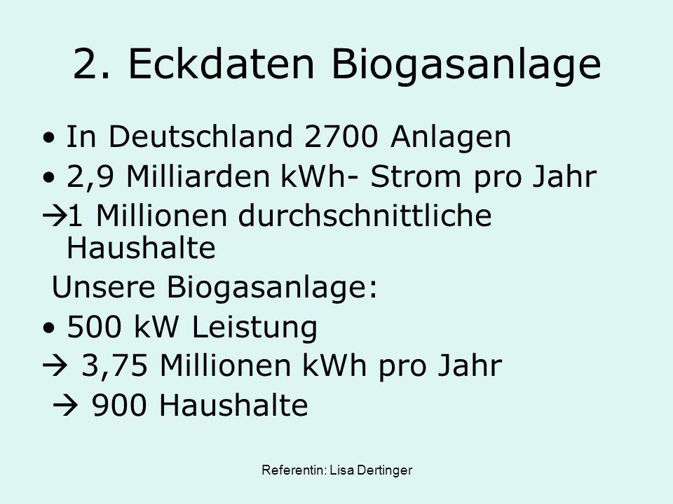 2. Eckdaten Biogasanlage