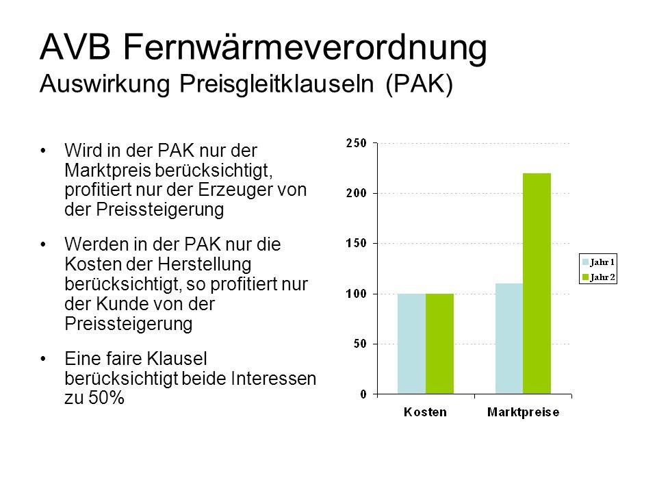 AVB Fernwärmeverordnung Auswirkung Preisgleitklauseln (PAK)