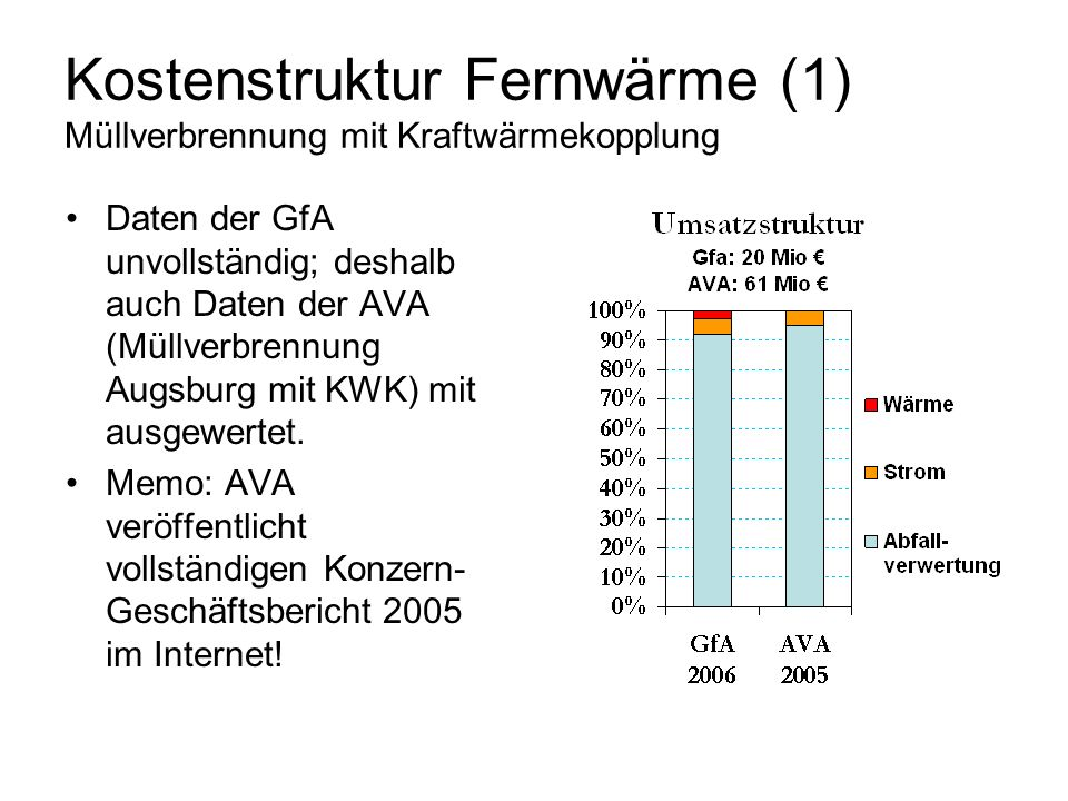 Kostenstruktur Fernwärme (1) Müllverbrennung mit Kraftwärmekopplung