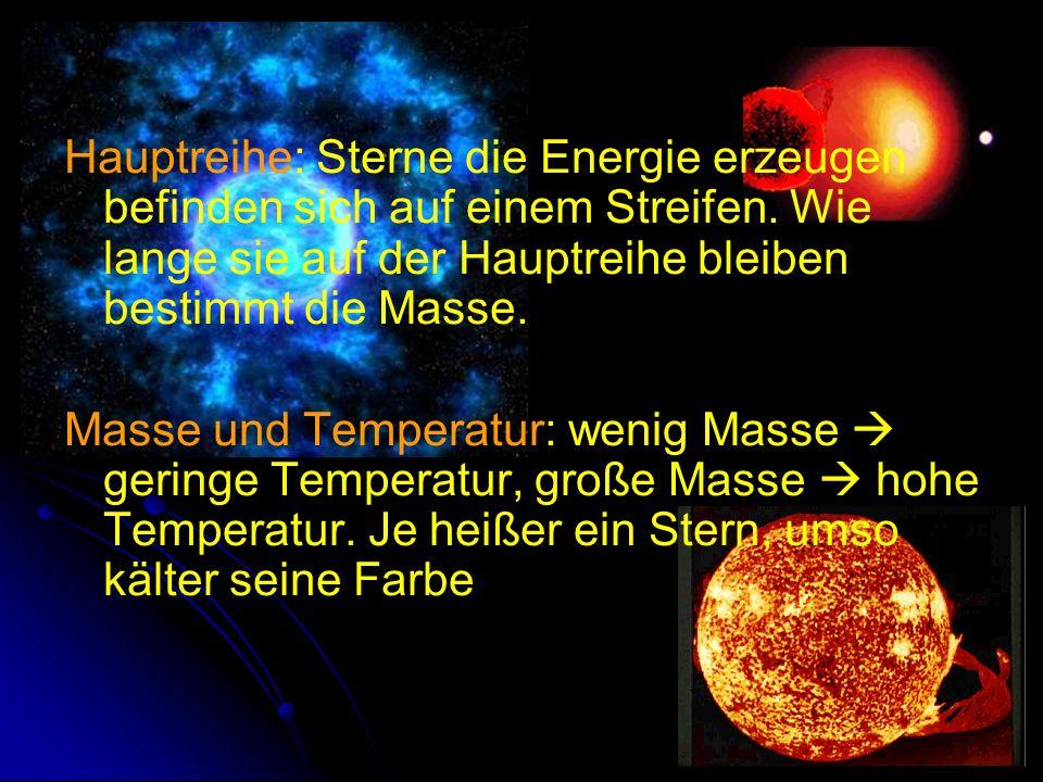 Hauptreihe: Sterne die Energie erzeugen befinden sich auf einem Streifen. Wie lange sie auf der Hauptreihe bleiben bestimmt die Masse.