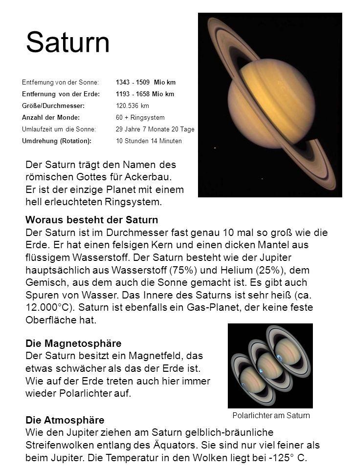 Saturn Der Saturn trägt den Namen des römischen Gottes für Ackerbau.