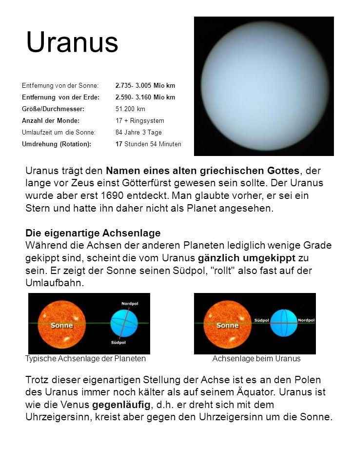 Uranus Entfernung von der Sonne: 2.735- 3.005 Mio km. Entfernung von der Erde: 2.590- 3.160 Mio km.