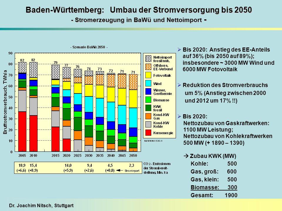 Baden-Württemberg: Umbau der Stromversorgung bis 2050 - Stromerzeugung in BaWü und Nettoimport -