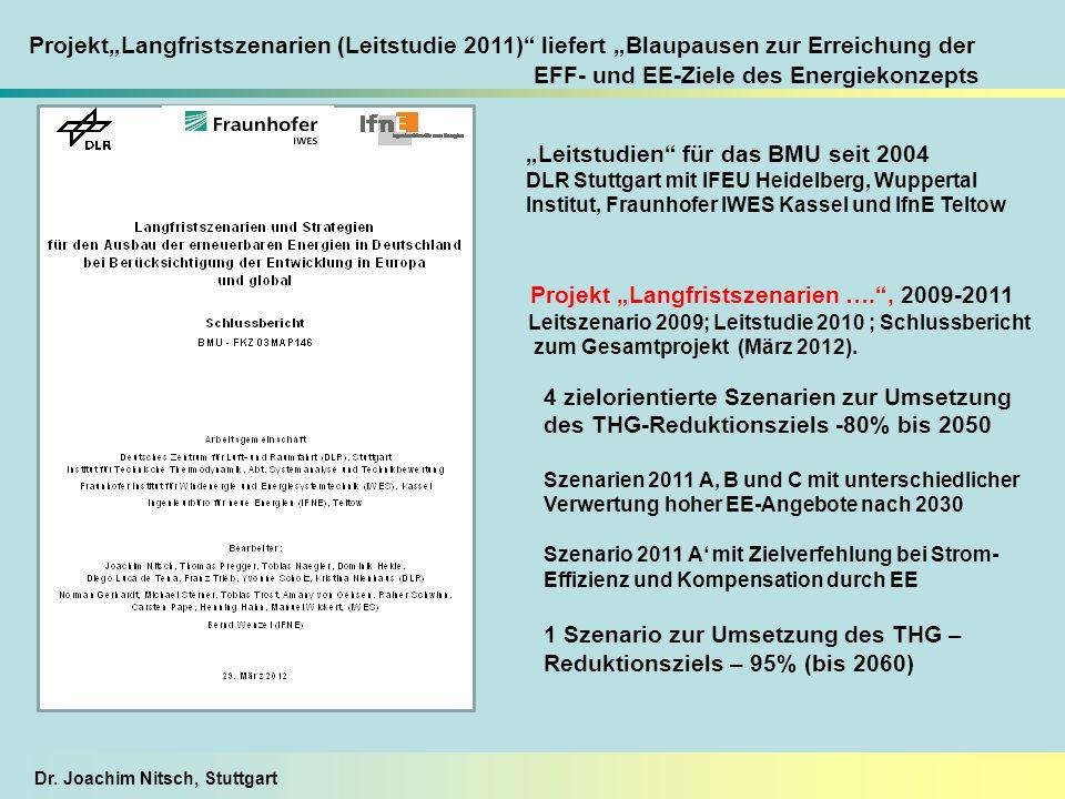 """Projekt """"Langfristszenarien …. , 2009-2011"""