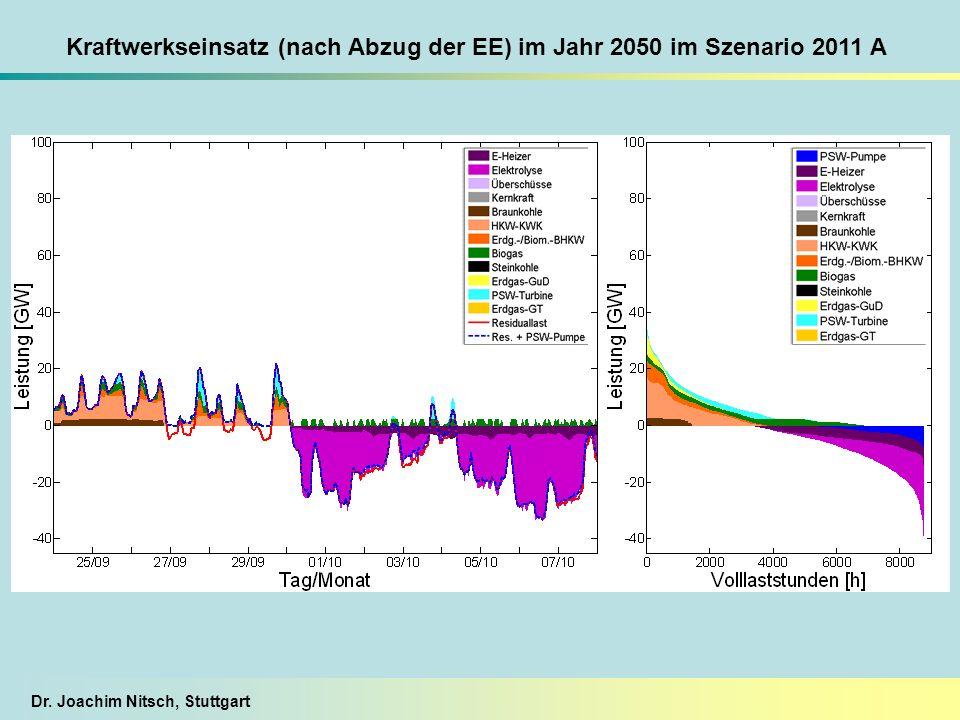 Kraftwerkseinsatz (nach Abzug der EE) im Jahr 2050 im Szenario 2011 A
