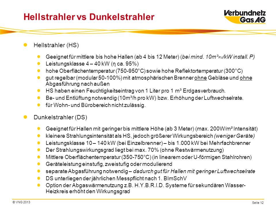 Hellstrahler vs Dunkelstrahler