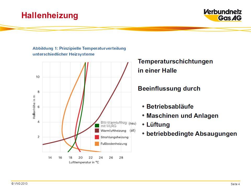 Hallenheizung BW-Warmlufthzg. mit WLRG (neu) (alt)