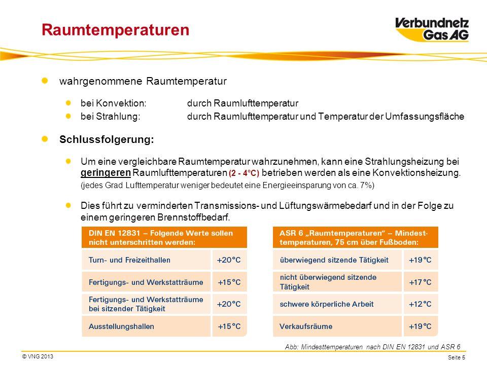 Raumtemperaturen wahrgenommene Raumtemperatur Schlussfolgerung: