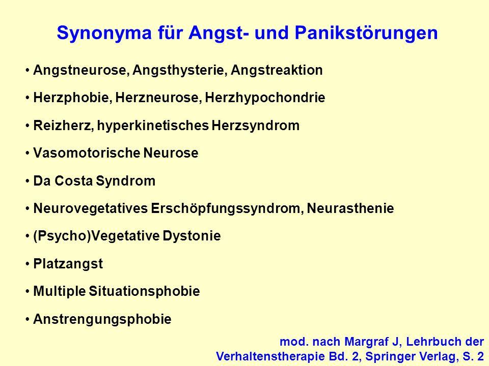 Synonyma für Angst- und Panikstörungen