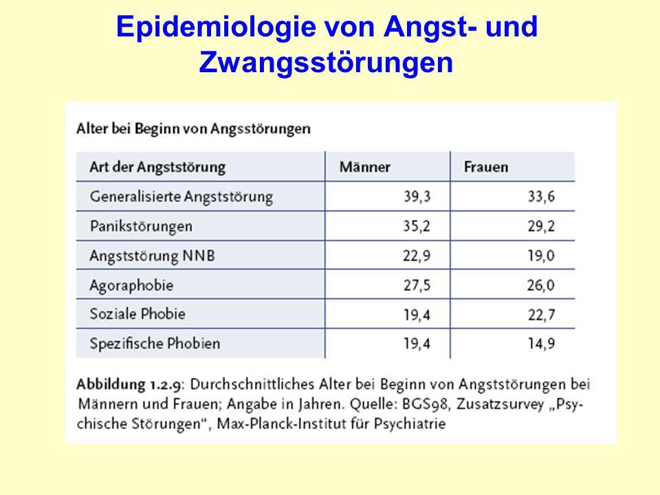 Epidemiologie von Angst- und Zwangsstörungen