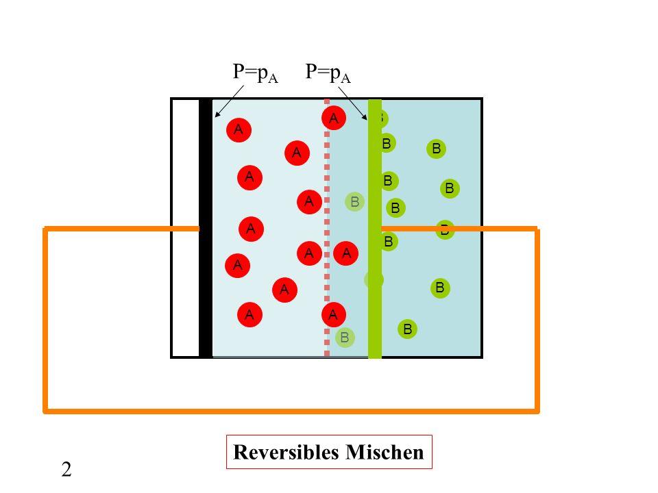 P=pA P=pA A B Reversibles Mischen 2