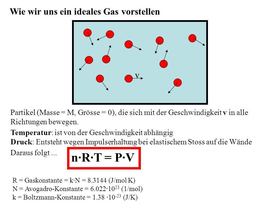 n·R·T = P·V Wie wir uns ein ideales Gas vorstellen v